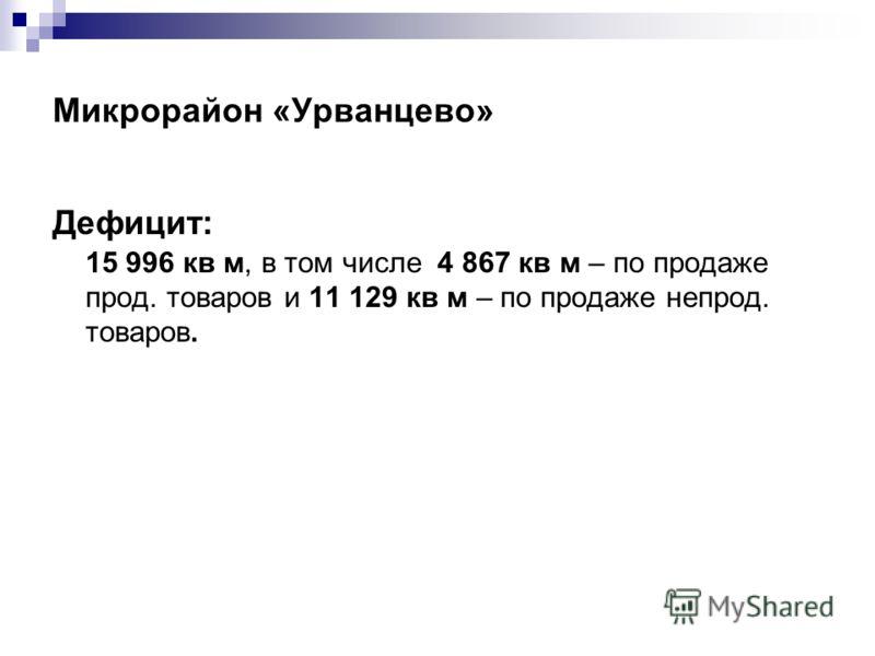 Микрорайон «Урванцево» Дефицит: 15 996 кв м, в том числе 4 867 кв м – по продаже прод. товаров и 11 129 кв м – по продаже непрод. товаров.