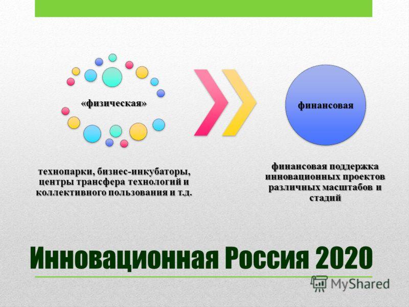 Инновационная Россия 2020«физическая» технопарки, бизнес-инкубаторы, центры трансфера технологий и коллективного пользования и т.д. финансовая финансовая поддержка инновационных проектов различных масштабов и стадий