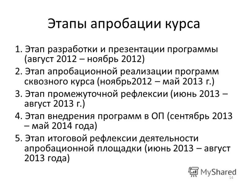 Этапы апробации курса 1. Этап разработки и презентации программы (август 2012 – ноябрь 2012) 2. Этап апробационной реализации программ сквозного курса (ноябрь2012 – май 2013 г.) 3. Этап промежуточной рефлексии (июнь 2013 – август 2013 г.) 4. Этап вне