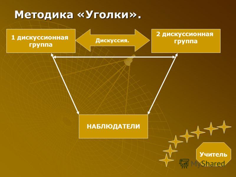 Методика «Уголки». 1 дискуссионная группа 2 дискуссионная группа НАБЛЮДАТЕЛИ Учитель Дискуссия.