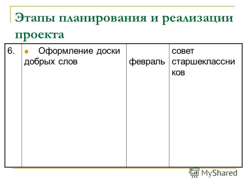 Этапы планирования и реализации проекта 6. Оформление доски добрых слов февраль совет старшеклассни ков