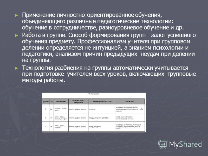 Карандашев, Методика Преподавания Психологии