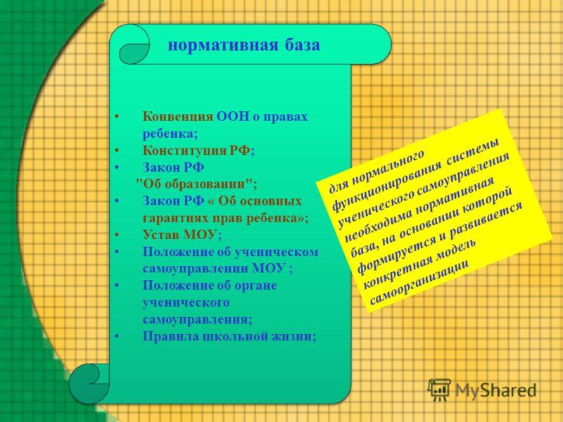Конвенция ООН о правах ребенка; Конституция РФ; Закон РФ