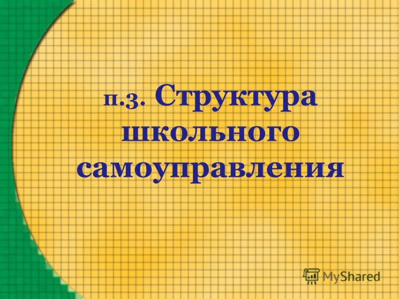 п.3. Структура школьного самоуправления