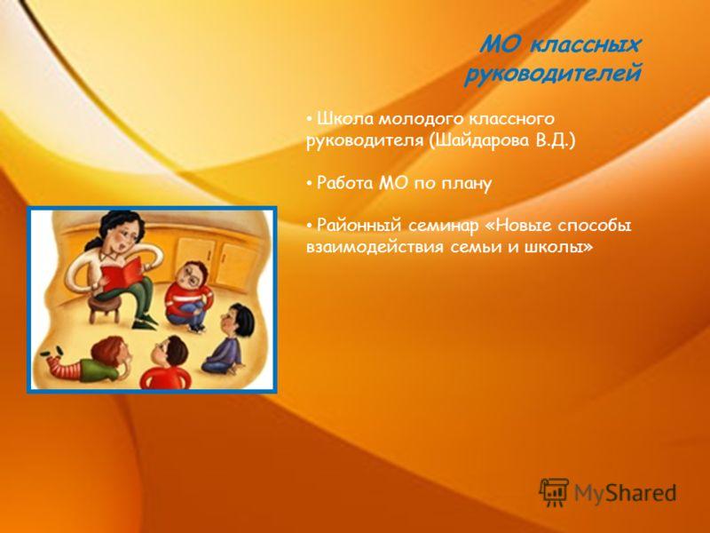 МО классных руководителей Школа молодого классного руководителя (Шайдарова В.Д.) Работа МО по плану Районный семинар «Новые способы взаимодействия семьи и школы»