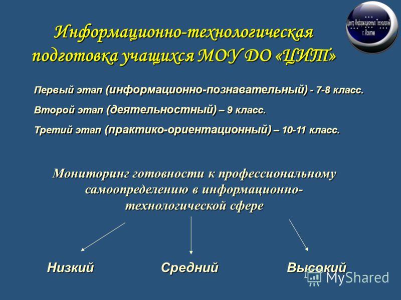 Информационно-технологическая подготовка учащихся МОУ ДО «ЦИТ» Первый этап (информационно-познавательный) - 7-8 класс. Второй этап (деятельностный) – 9 класс. Третий этап (практико-ориентационный) – 10-11 класс. Мониторинг готовности к профессиональн