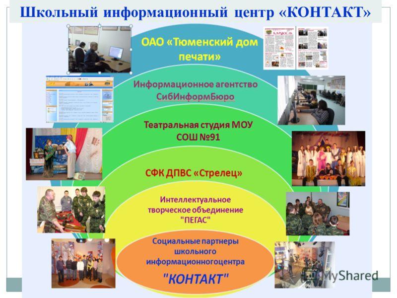 Школьный информационный центр «КОНТАКТ»