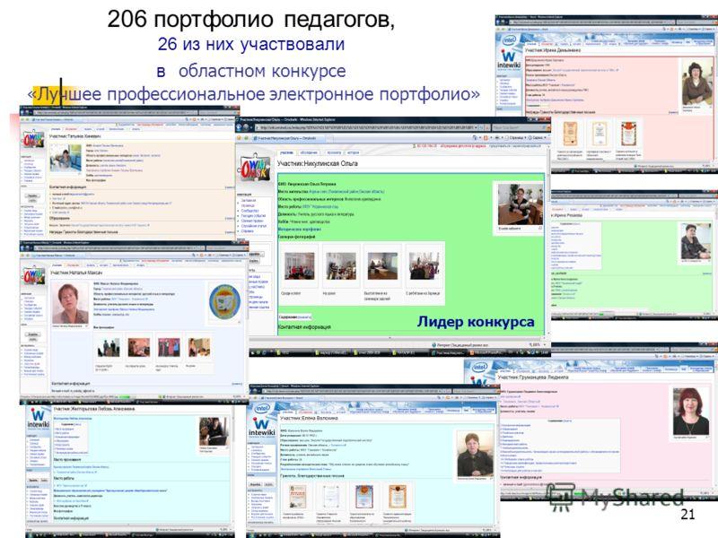 21 206 портфолио педагогов, 26 из них участвовали в областном конкурсе «Лучшее профессиональное электронное портфолио» Лидер конкурса