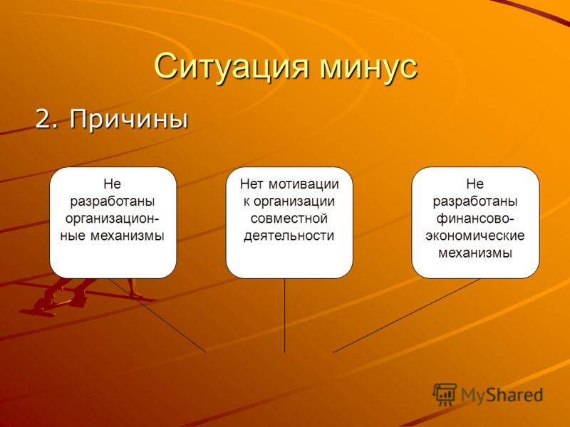 Ситуация минус 2. Причины Не разработаны организацион- ные механизмы Нет мотивации к организации совместной деятельности Не разработаны финансово- экономические механизмы