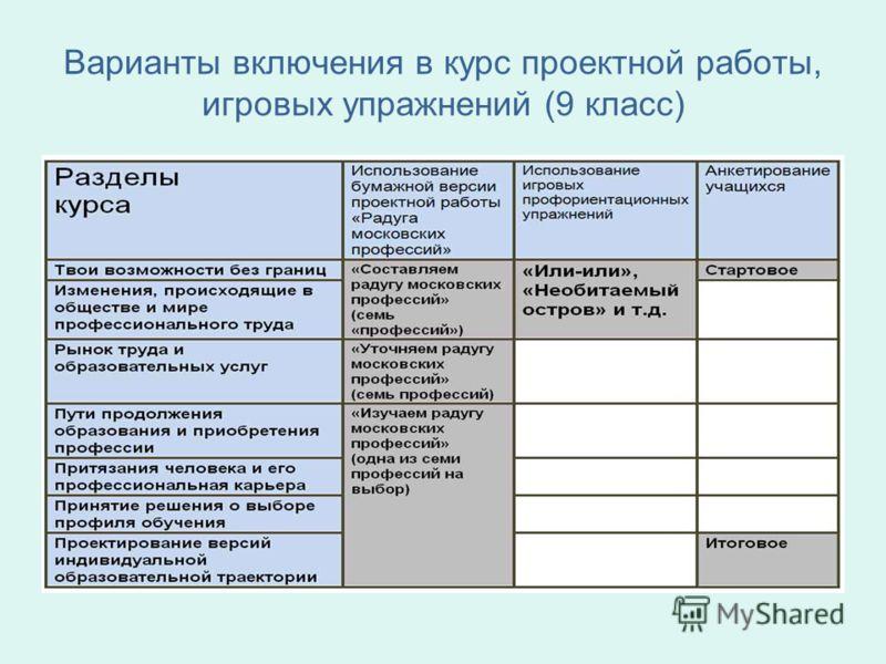 Варианты включения в курс проектной работы, игровых упражнений (9 класс)