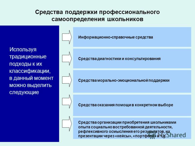 Используя традиционные подходы к их классификации, в данный момент можно выделить следующие Средства диагностики и консультирования Средства морально-эмоциональной поддержки Средства оказания помощи в конкретном выборе Информационно-справочные средст