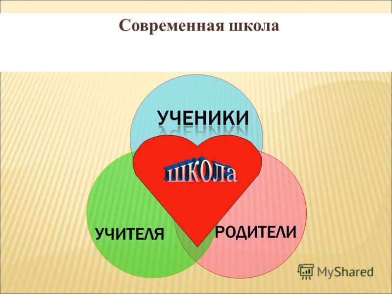 УЧИТЕЛЯ РОДИТЕЛИ Современная школа