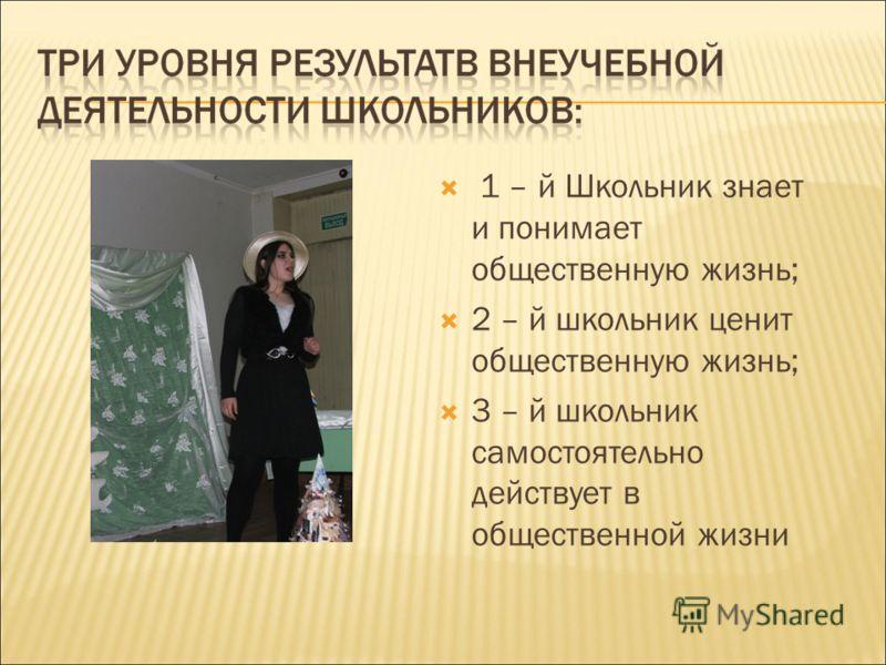1 – й Школьник знает и понимает общественную жизнь; 2 – й школьник ценит общественную жизнь; 3 – й школьник самостоятельно действует в общественной жизни