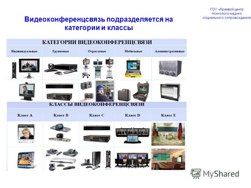 Видеоконференцсвязь подразделяется на категории и классы ГОУ «Краевой центр психолого-медико -социального сопровождения»