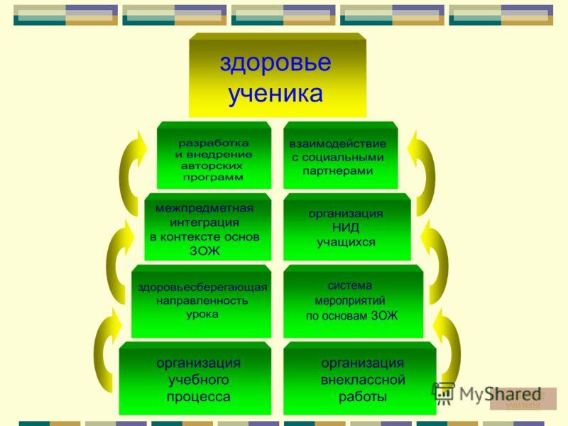 Здоровье учителя
