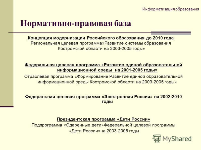 Нормативно-правовая база Федеральная целевая программа «Развитие единой образовательной информационной среды на 2001-2005 годы» Отраслевая программа «Формирование Развитие единой образовательной информационной среды Костромской области на 2003-2005 г