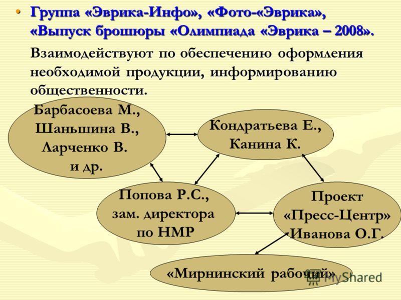 Группа «Эврика-Инфо», «Фото-«Эврика», «Выпуск брошюры «Олимпиада «Эврика – 2008».Группа «Эврика-Инфо», «Фото-«Эврика», «Выпуск брошюры «Олимпиада «Эврика – 2008». Взаимодействуют по обеспечению оформления необходимой продукции, информированию обществ