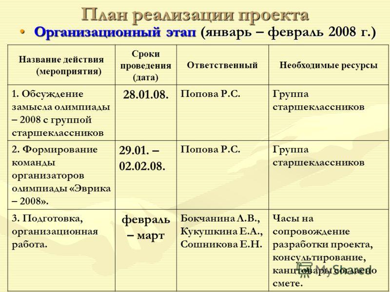 План реализации проекта Организационный этап (январь – февраль 2008 г.)Организационный этап (январь – февраль 2008 г.) Название действия (мероприятия) Сроки проведения (дата) ОтветственныйНеобходимые ресурсы 1. Обсуждение замысла олимпиады – 2008 с г