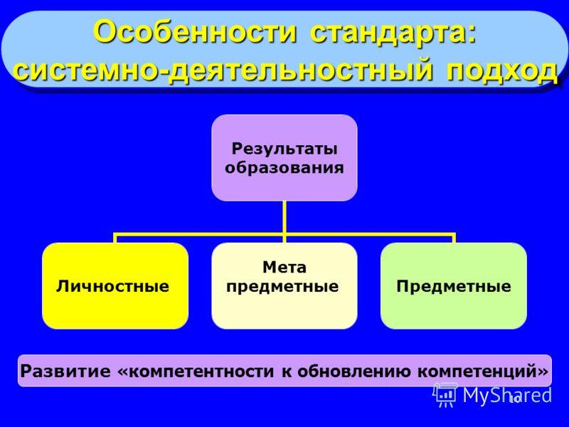 10 Результаты образования Личностные Мета предметныеПредметные Развитие «компетентности к обновлению компетенций» Особенности стандарта: системно-деятельностный подход Особенности стандарта: системно-деятельностный подход