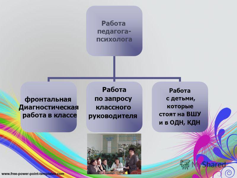 Работа педагога- психолога фронтальная Диагностическая работа в классе Работа по запросу классного руководителя Работа с детьми, которые стоят на ВШУ и в ОДН, КДН