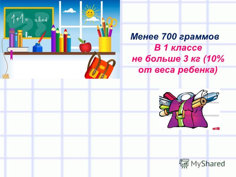 Менее 700 граммов В 1 классе не больше 3 кг (10% от веса ребенка)