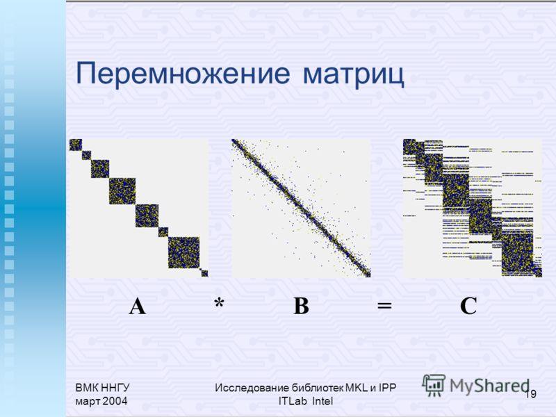 ВМК ННГУ март 2004 Исследование библиотек MKL и IPP ITLab Intel 19 Перемножение матриц A * B = C