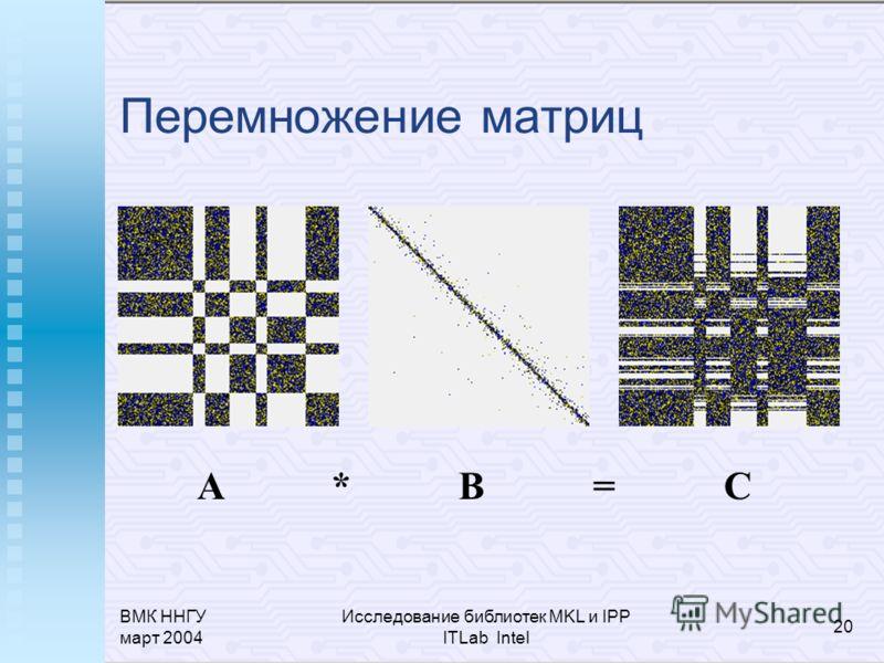 ВМК ННГУ март 2004 Исследование библиотек MKL и IPP ITLab Intel 20 Перемножение матриц A * B = C