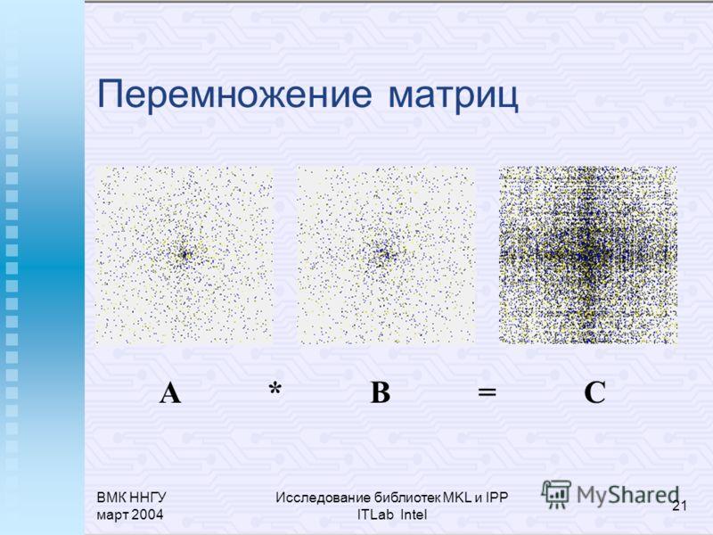 ВМК ННГУ март 2004 Исследование библиотек MKL и IPP ITLab Intel 21 Перемножение матриц A * B = C