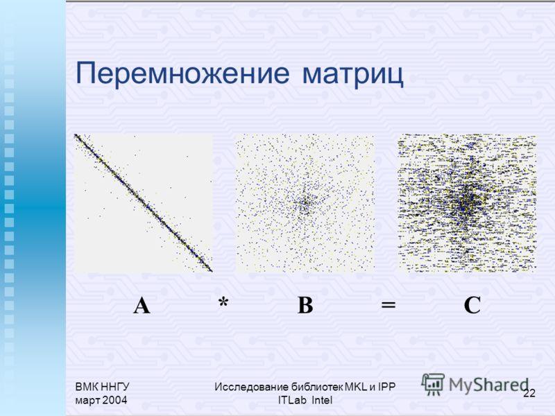 ВМК ННГУ март 2004 Исследование библиотек MKL и IPP ITLab Intel 22 Перемножение матриц A * B = C