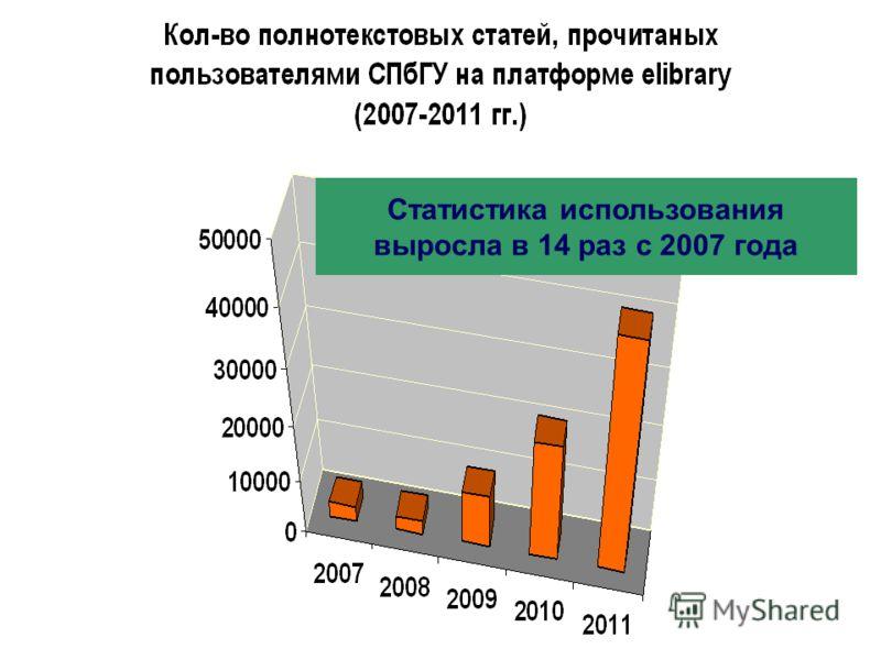 Статистика использования выросла в 14 раз с 2007 года