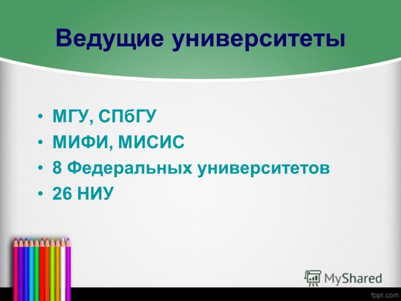 Ведущие университеты МГУ, СПбГУ МИФИ, МИСИС 8 Федеральных университетов 26 НИУ