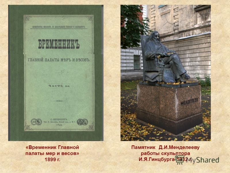 «Временник Главной палаты мер и весов» 1899 г. Памятник Д.И.Менделееву работы скульптора И.Я.Гинцбурга 1932 г.
