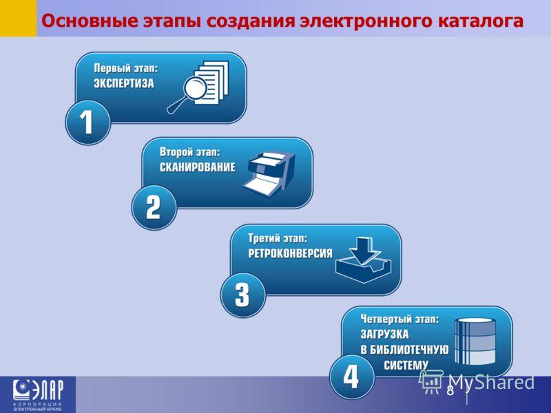 Основные этапы создания электронного каталога 8