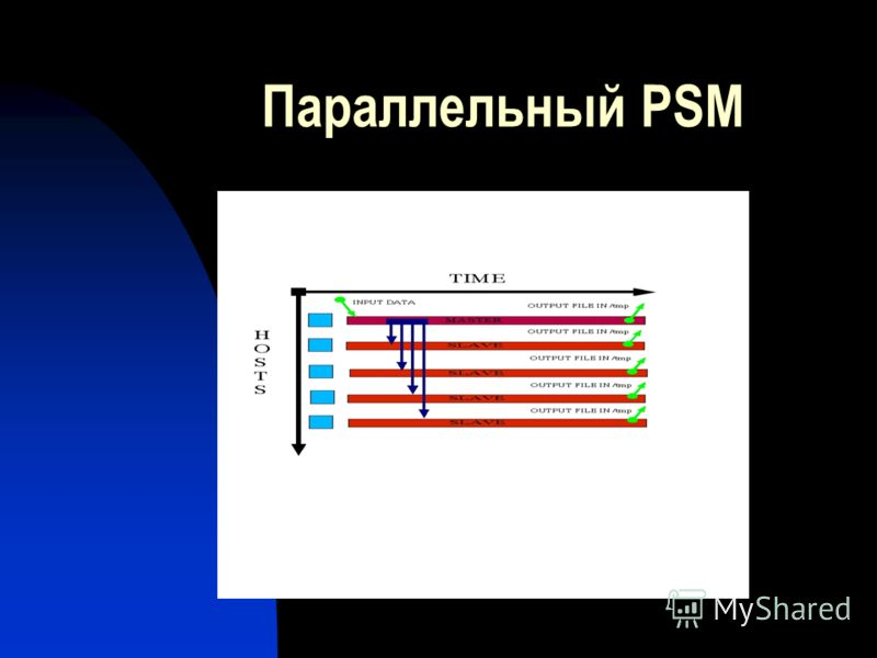 Параллельный PSM