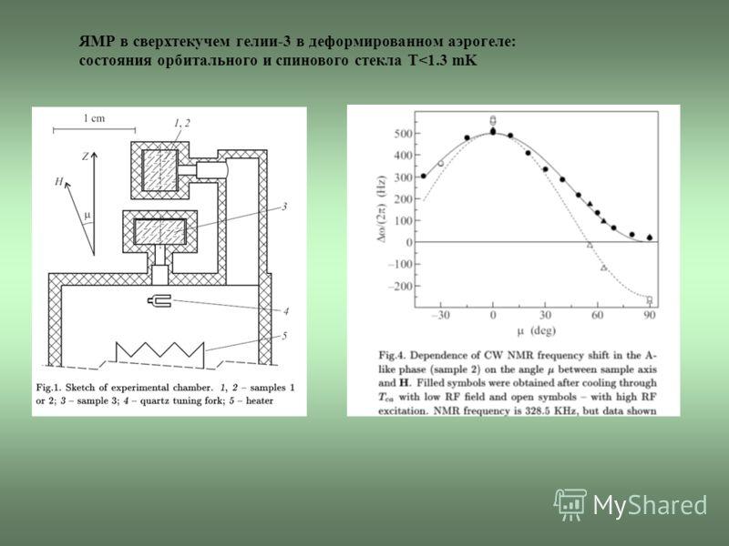 ЯМР в сверхтекучем гелии-3 в деформированном аэрогеле: состояния орбитального и спинового стекла T