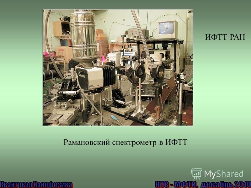 Рамановский спектрометр в ИФТТ ИФТТ РАН