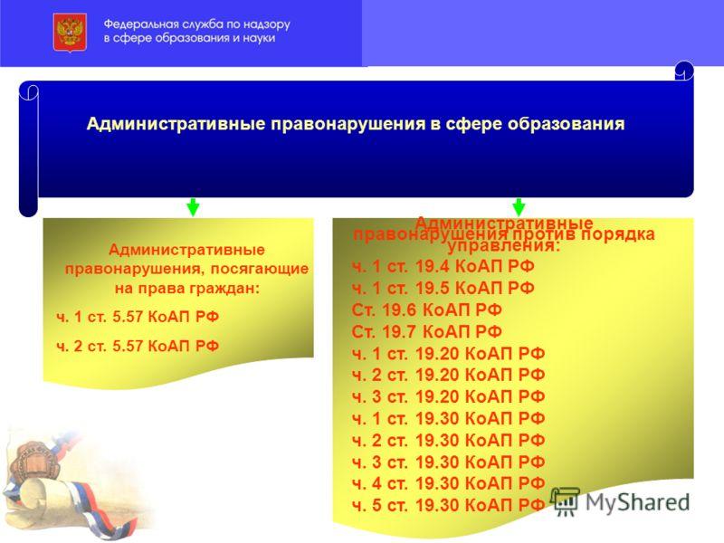 Административные правонарушения, посягающие на права граждан: ч. 1 ст. 5.57 КоАП РФ ч. 2 ст. 5.57 КоАП РФ Административные правонарушения против порядка управления: ч. 1 ст. 19.4 КоАП РФ ч. 1 ст. 19.5 КоАП РФ Ст. 19.6 КоАП РФ Ст. 19.7 КоАП РФ ч. 1 ст