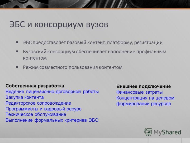 ЭБС и консорциум вузов ЭБС предоставляет базовый контент, платформу, регистрации Вузовский консорциум обеспечивает наполнение профильным контентом Режим совместного пользования контентом Собственная разработка Ведение лицензионно-договорной работы За