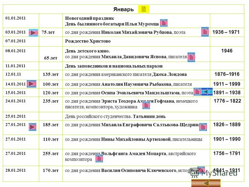 Декабрь 2011 01.12.11245 лет со дня рождения Николая Михайловича Карамзина, русского прозаика, историка, поэта, журналиста 17661826 09.12.11 День Героев Отечества Отмечается с 2007 г. 10.12.11 Международный день прав человека 10.12.11190 лет со дня р