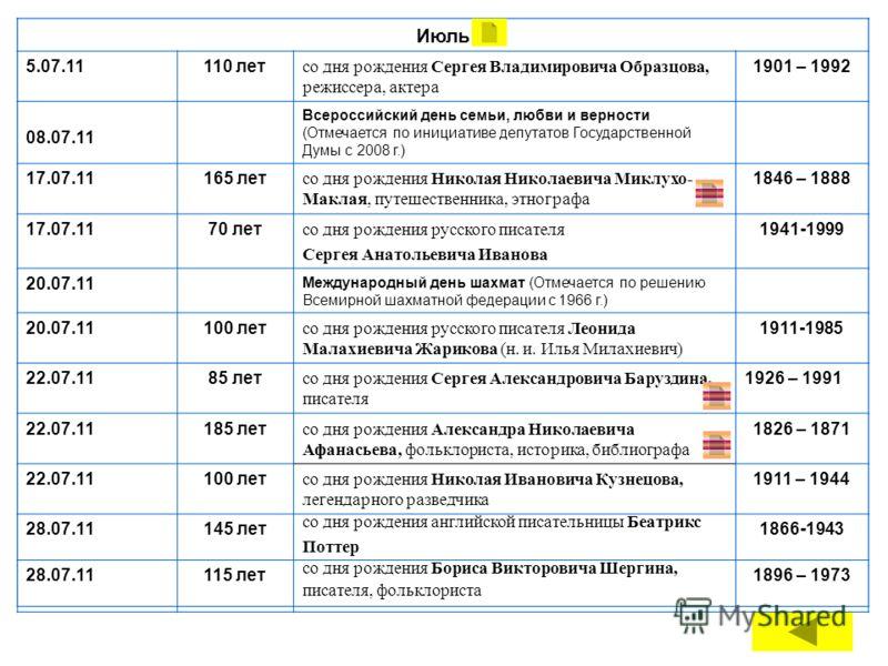 Июнь 01.06. 11 Международный день защиты детей 05.06.11 Всемирный день окружающей среды (Отмечается по решению ООН с 1972 г.) 06.06.11 Пушкинский день России (Учрежден указом Президента РФ в 1997 г.) 12.06.11 День России 08.06.1195 лет со дня рождени