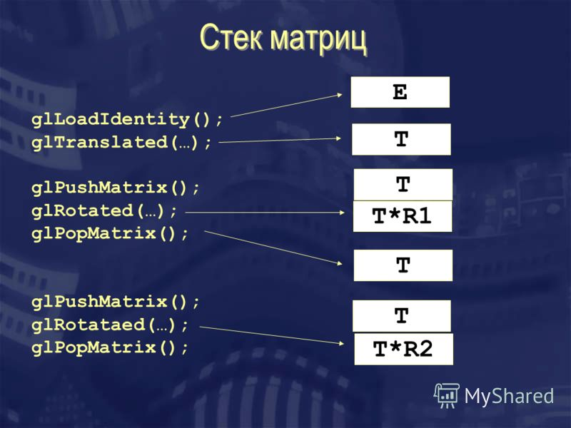 Стек матриц glLoadIdentity(); glTranslated(…); glPushMatrix(); glRotated(…); glPopMatrix(); glPushMatrix(); glRotataed(…); glPopMatrix(); E T T T*R1 T T*R2 T