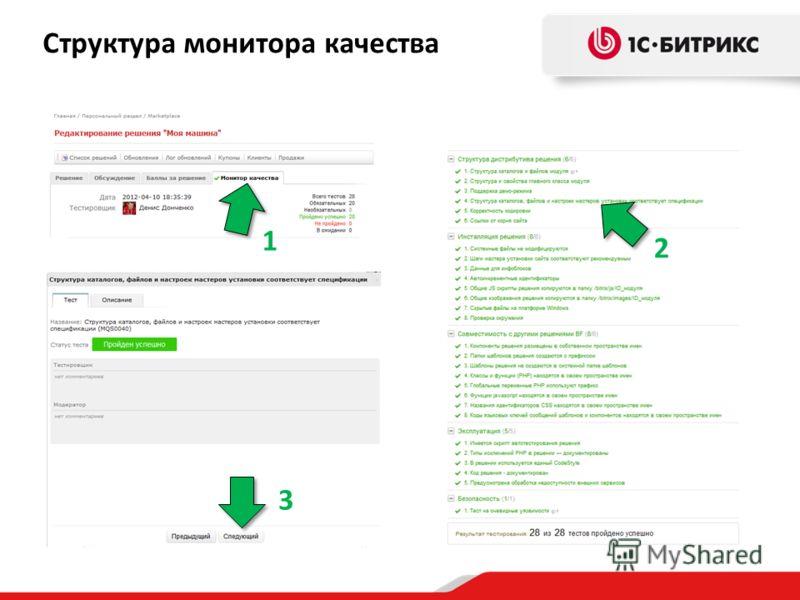 Структура монитора качества 1 2 3