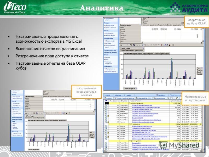 Аналитика 13 Настраиваемые представления с возможностью экспорта в MS Excel Выполнение отчетов по расписанию Разграничение прав доступа к отчетам Настраиваемые отчеты на базе OLAP кубов Настраиваемые представления Оперативная на базе OLAP Разграничен