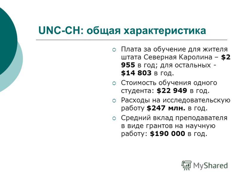 UNC-CH: общая характеристика Плата за обучение для жителя штата Северная Каролина – $2 955 в год; для остальных - $14 803 в год. Стоимость обучения одного студента: $22 949 в год. Расходы на исследовательскую работу $247 млн. в год. Средний вклад пре