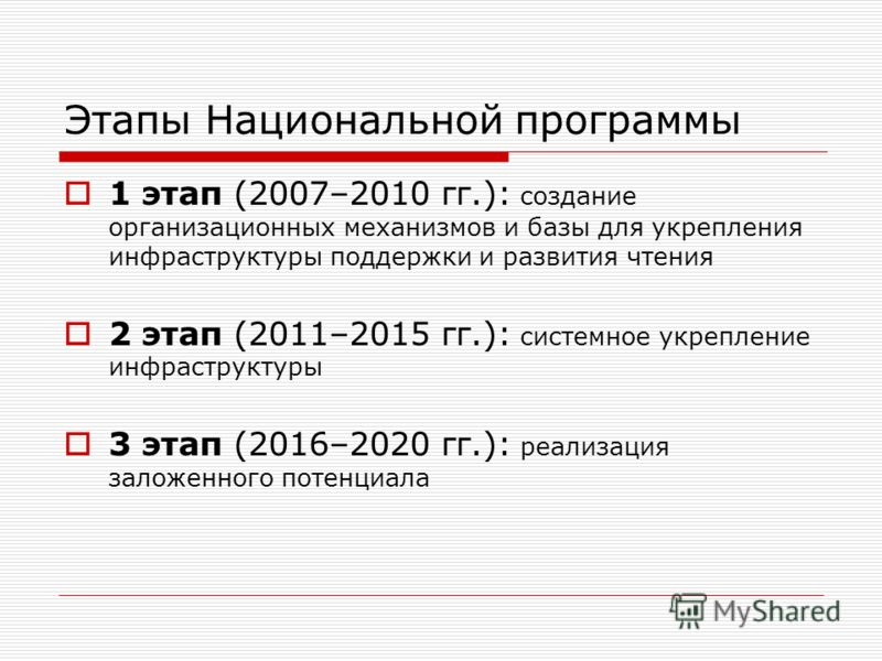 Этапы Национальной программы 1 этап (2007–2010 гг.): создание организационных механизмов и базы для укрепления инфраструктуры поддержки и развития чтения 2 этап (2011–2015 гг.): системное укрепление инфраструктуры 3 этап (2016–2020 гг.): реализация з