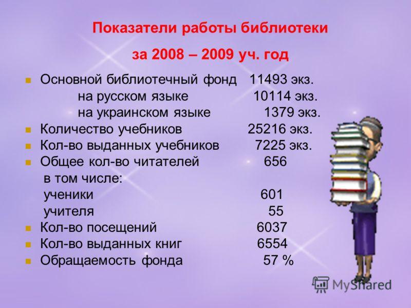Сила – в знаниях, Знания – в книгах, Книги – в библиотеке