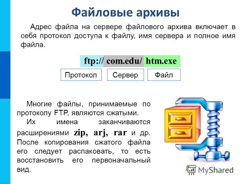 Файловые архивы ftp:// com.edu/ htm.exe ПротоколСерверФайл Адрес файла на сервере файлового архива включает в себя протокол доступа к файлу, имя сервера и полное имя файла. Многие файлы, принимаемые по протоколу FTP, являются сжатыми. Их имена заканч