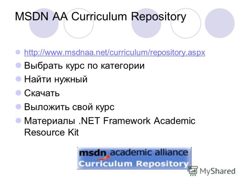 MSDN AA Curriculum Repository http://www.msdnaa.net/curriculum/repository.aspx Выбрать курс по категории Найти нужный Скачать Выложить свой курс Материалы.NET Framework Academic Resource Kit