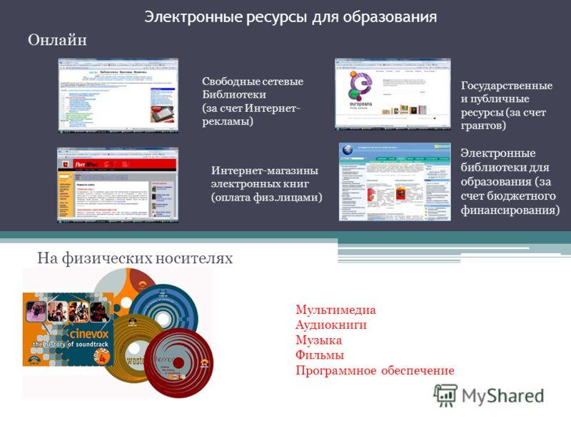 Электронные ресурсы для образования На физических носителях Мультимедиа Аудиокниги Музыка Фильмы Программное обеспечение Свободные сетевые Библиотеки (за счет Интернет- рекламы) Электронные библиотеки для образования (за счет бюджетного финансировани