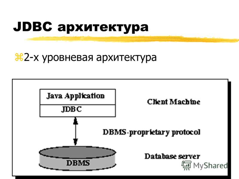 JDBC архитектура z2-х уровневая архитектура
